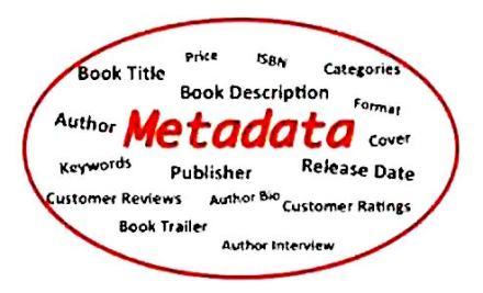 metadata-topics