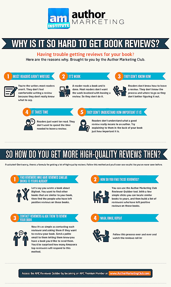 infographic_reviews