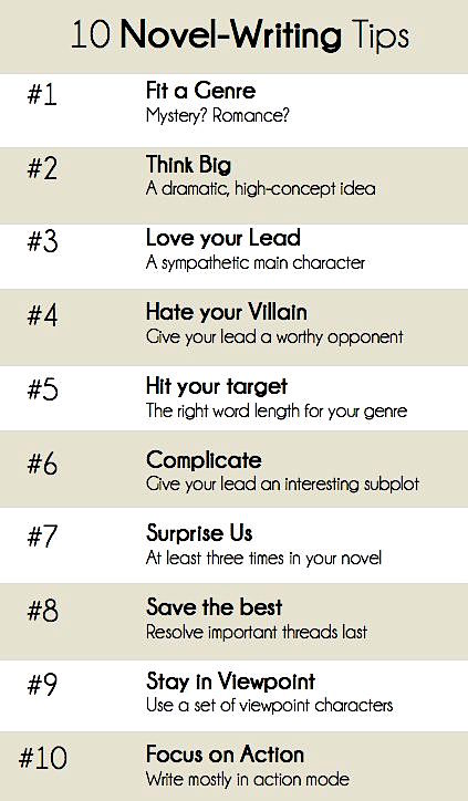 10 Novel Writing Tips