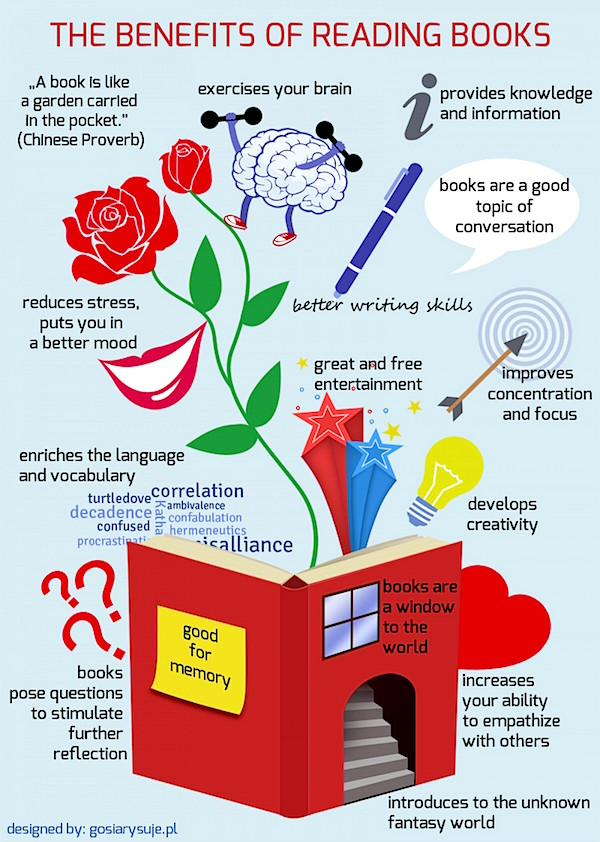 benefits-of-reading-books_52d551f4ccf5c_w1500