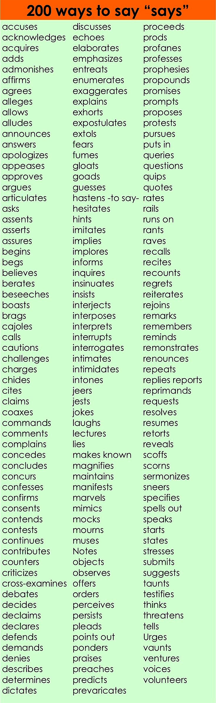 Words not to use in an essay