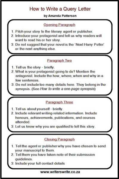 How to write a one page synopsis write a query letter infographics how to write a query letter in 12 easy steps thecheapjerseys Images