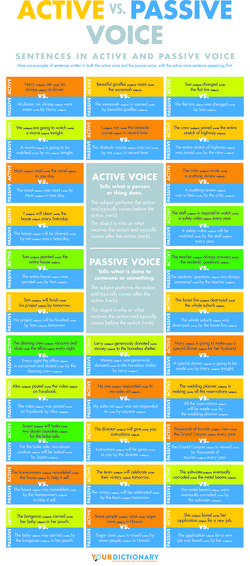 43.activevspassivevoice