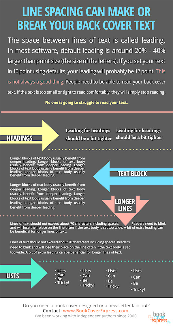 leading-infographic