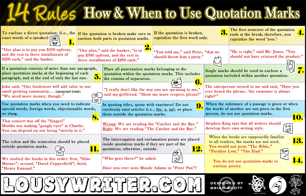 14 Rules How & When to use Quotation Marks Infographic… | Chris ...