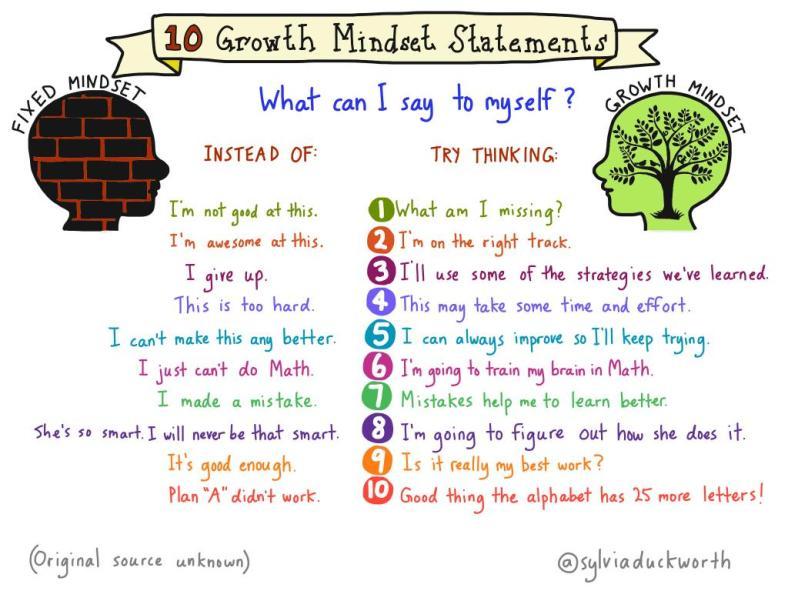 Growth mindset steve boseley