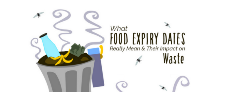 Food Expiry Date Law Canada