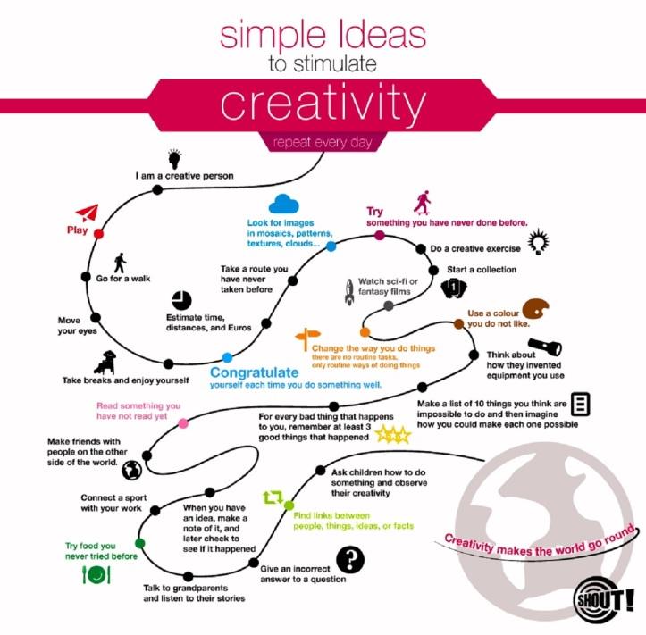simple creativity IG