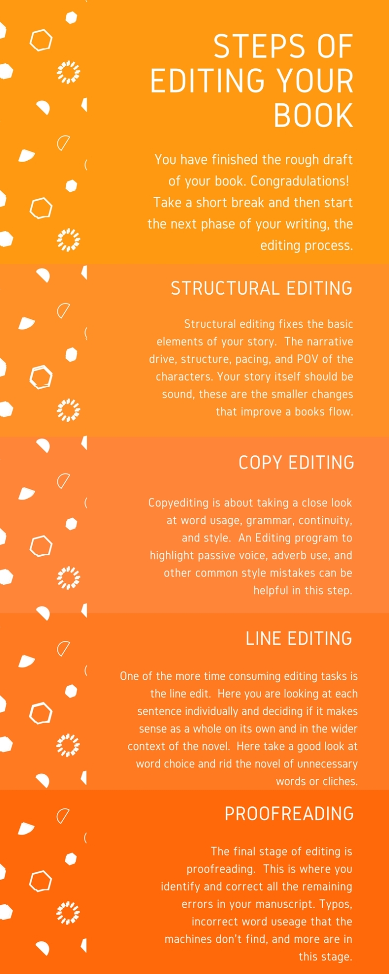 Steps of Editing Your Book