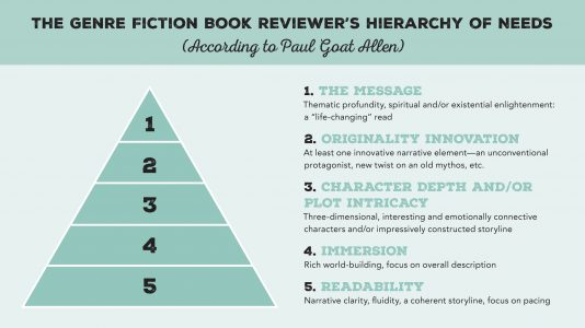 Critical Thinking: The 5 Factors that Earn 5 Star Reviews!
