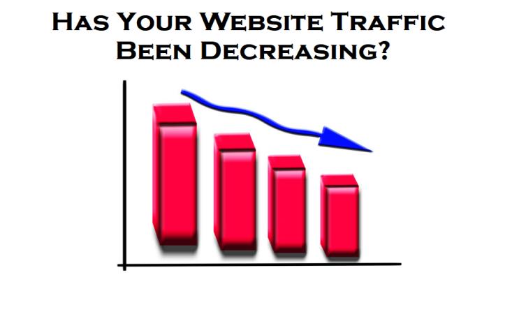 Website Traffic Decreasing